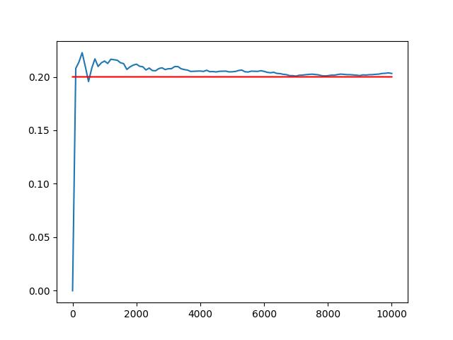 f:id:linearml:20180928031523p:plain