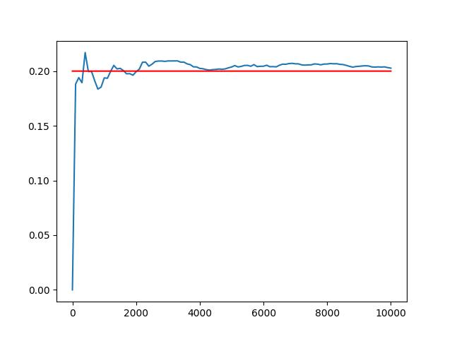 f:id:linearml:20180928031533p:plain