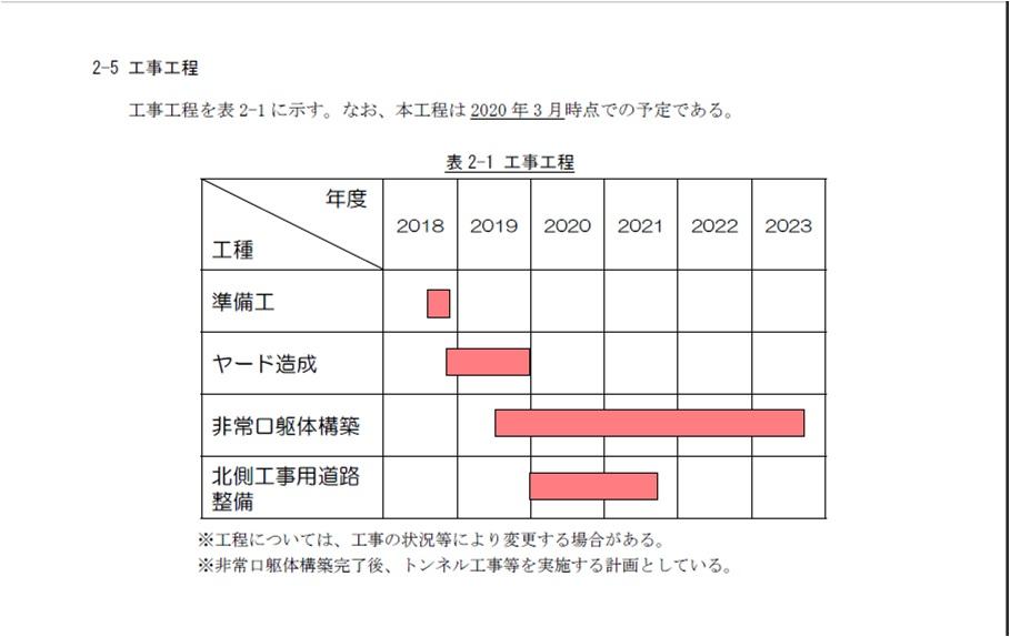 f:id:linearsagamihara:20210125143955j:plain