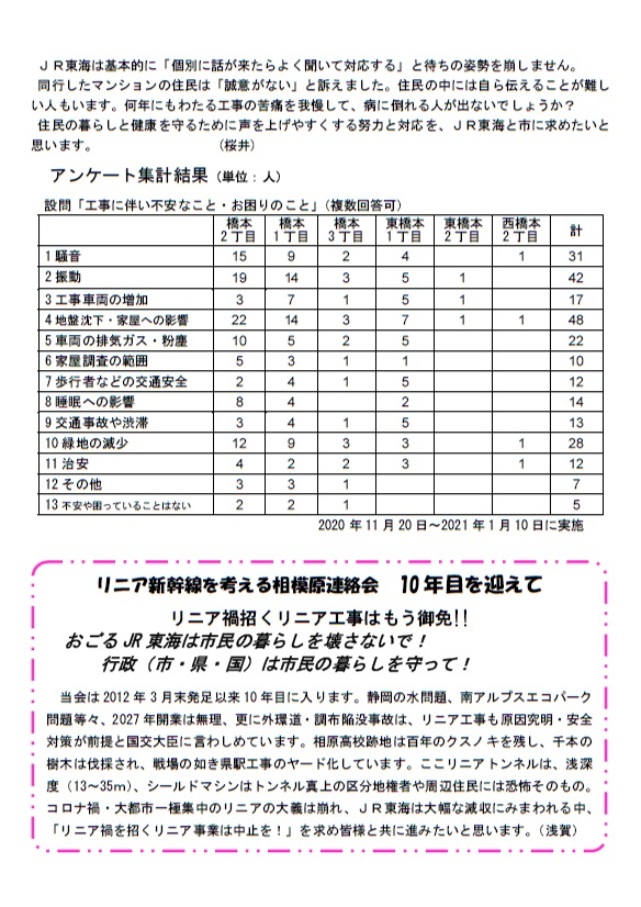 f:id:linearsagamihara:20210505111719j:plain