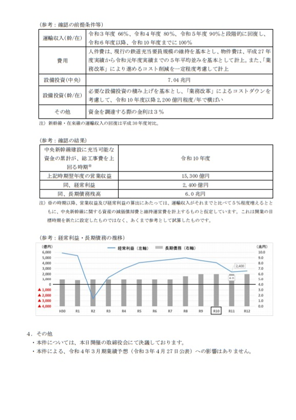 f:id:linearsagamihara:20210507112150j:plain