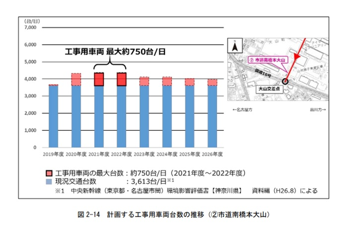f:id:linearsagamihara:20210513214033j:plain