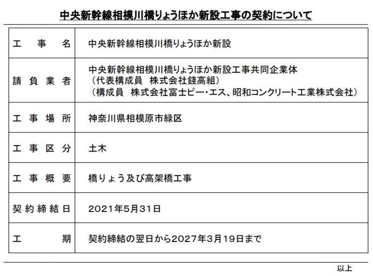 f:id:linearsagamihara:20210602214109j:plain