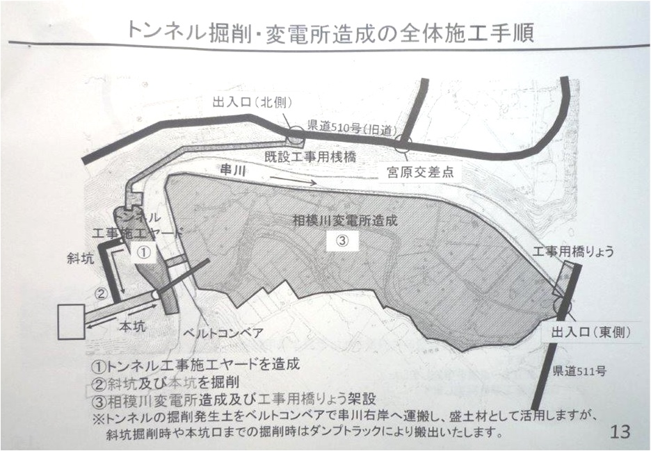f:id:linearsagamihara:20210629151621j:plain