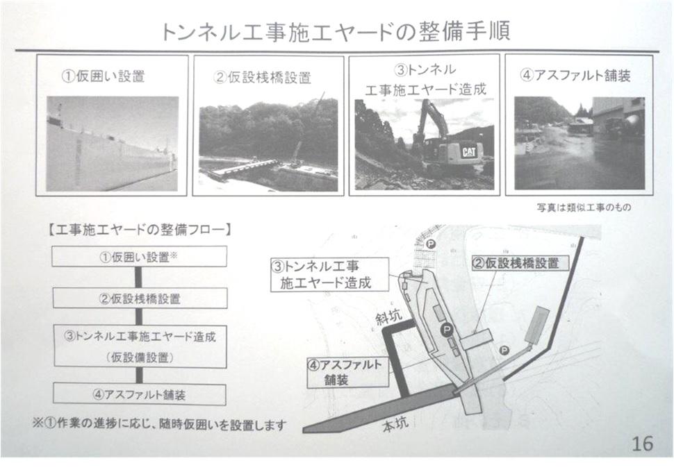 f:id:linearsagamihara:20210629152829j:plain