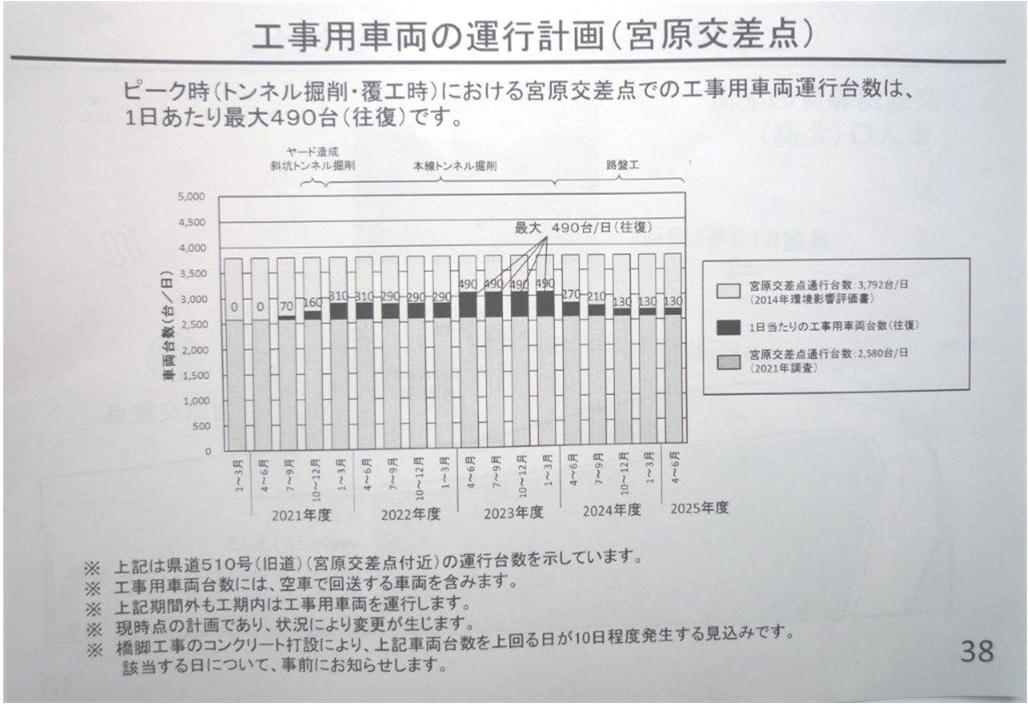 f:id:linearsagamihara:20210629153256j:plain