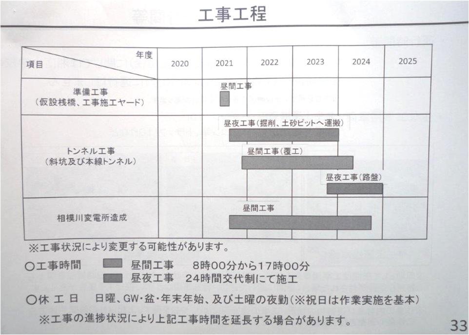 f:id:linearsagamihara:20210629153501j:plain