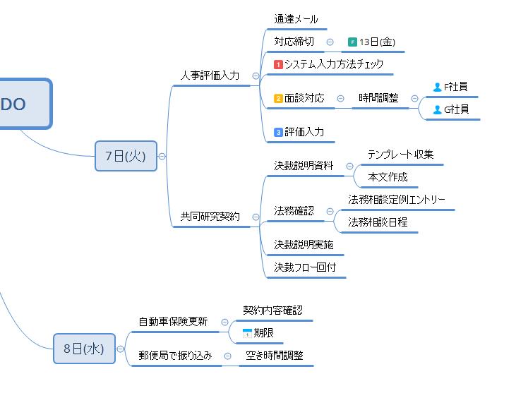 f:id:linkedsort:20200101215354p:plain