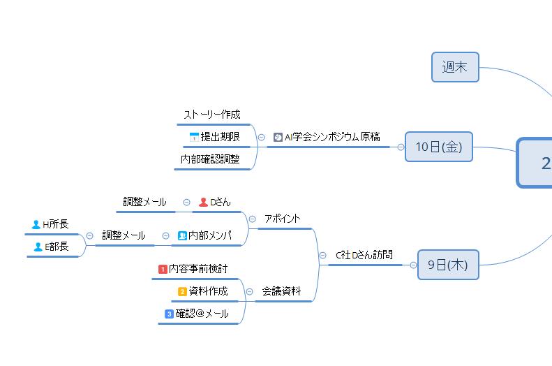 f:id:linkedsort:20200101215403p:plain