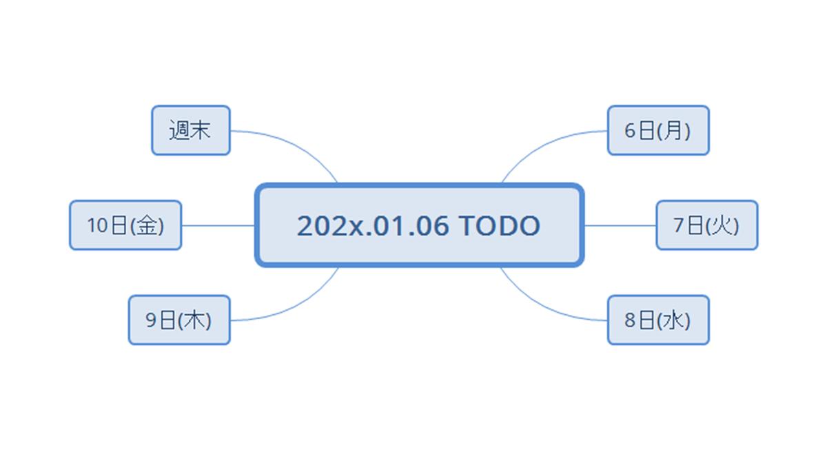 f:id:linkedsort:20200103021234p:plain