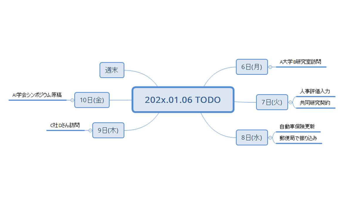 f:id:linkedsort:20200103021258p:plain