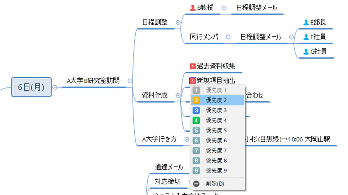 f:id:linkedsort:20200103022011p:plain