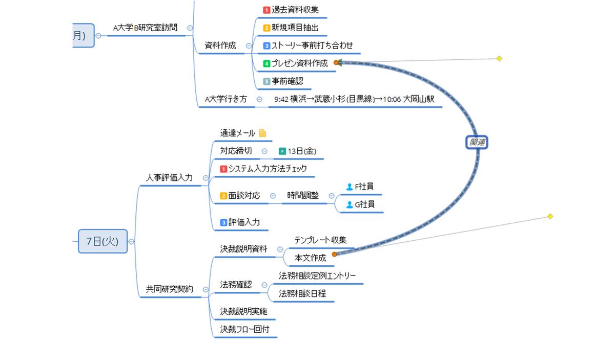 f:id:linkedsort:20200103022322p:plain