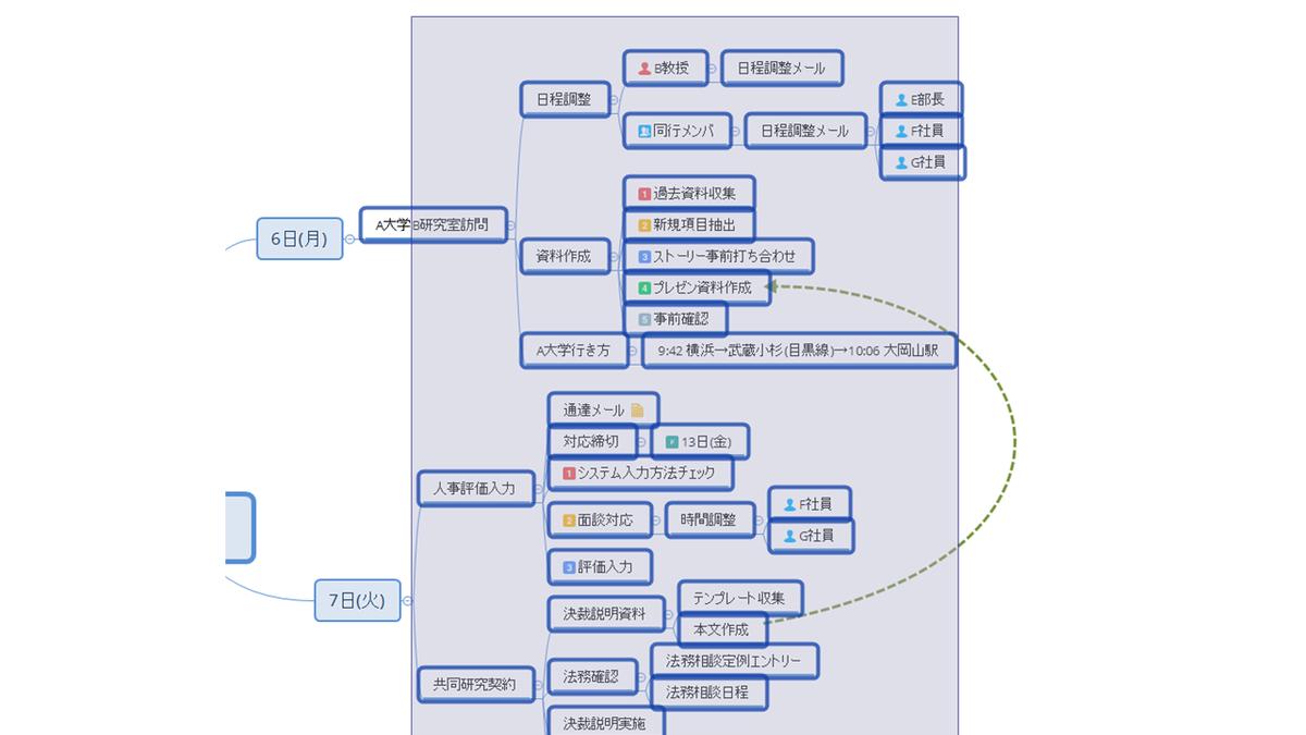f:id:linkedsort:20200103022342p:plain