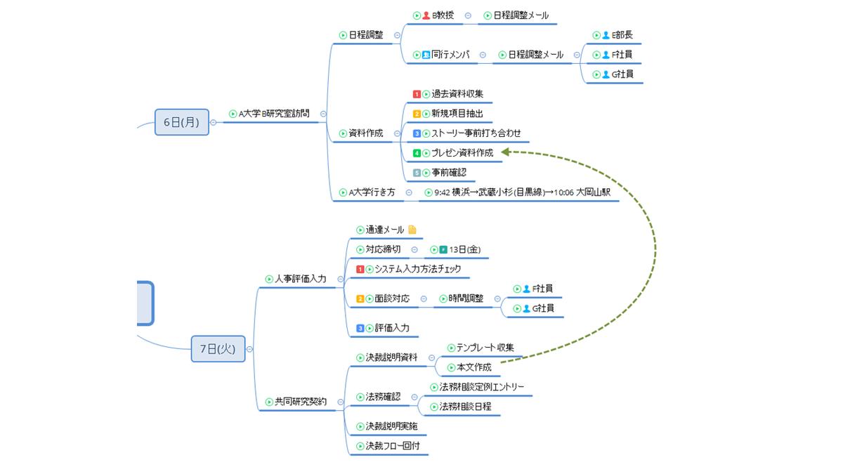 f:id:linkedsort:20200103024131p:plain