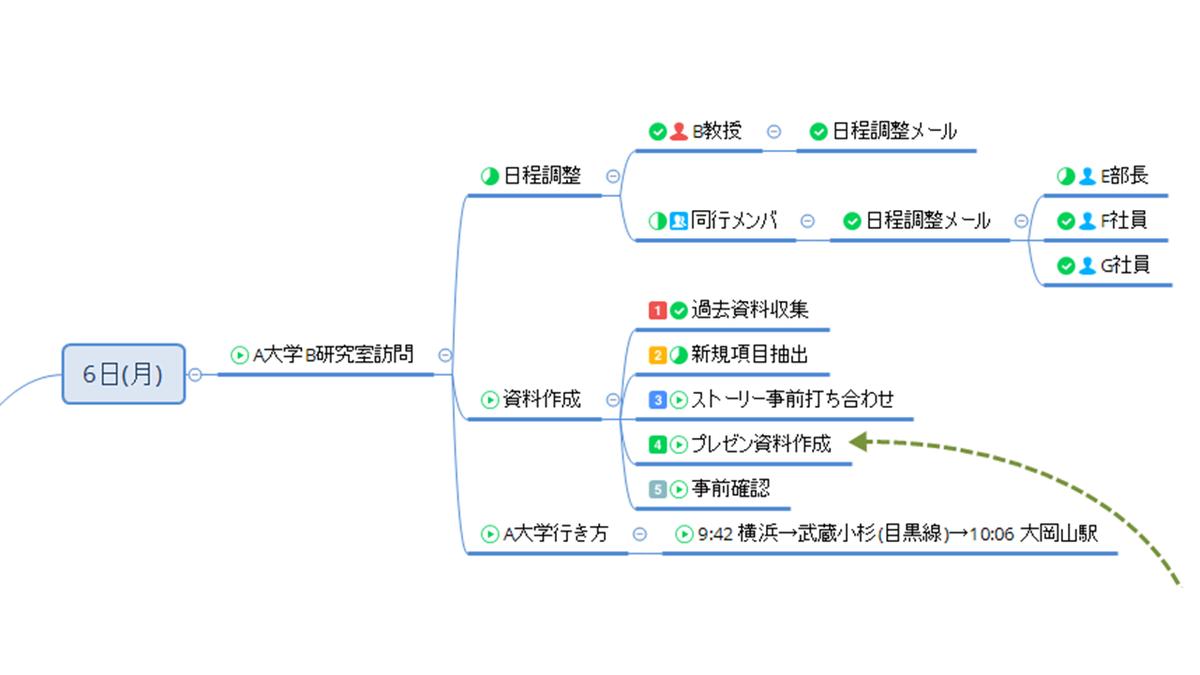 f:id:linkedsort:20200103024203p:plain