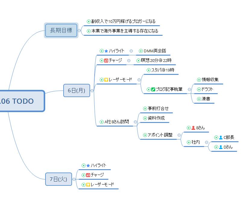 f:id:linkedsort:20200105005347p:plain