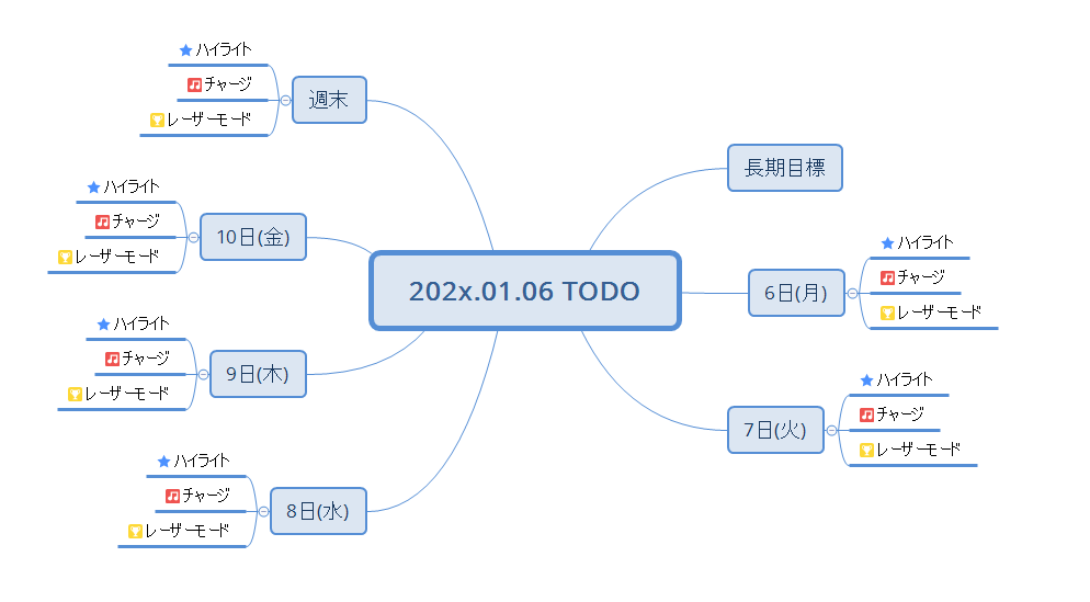 f:id:linkedsort:20200105005545p:plain