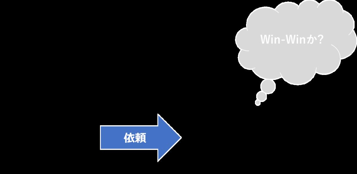 f:id:linkedsort:20200106012805p:plain