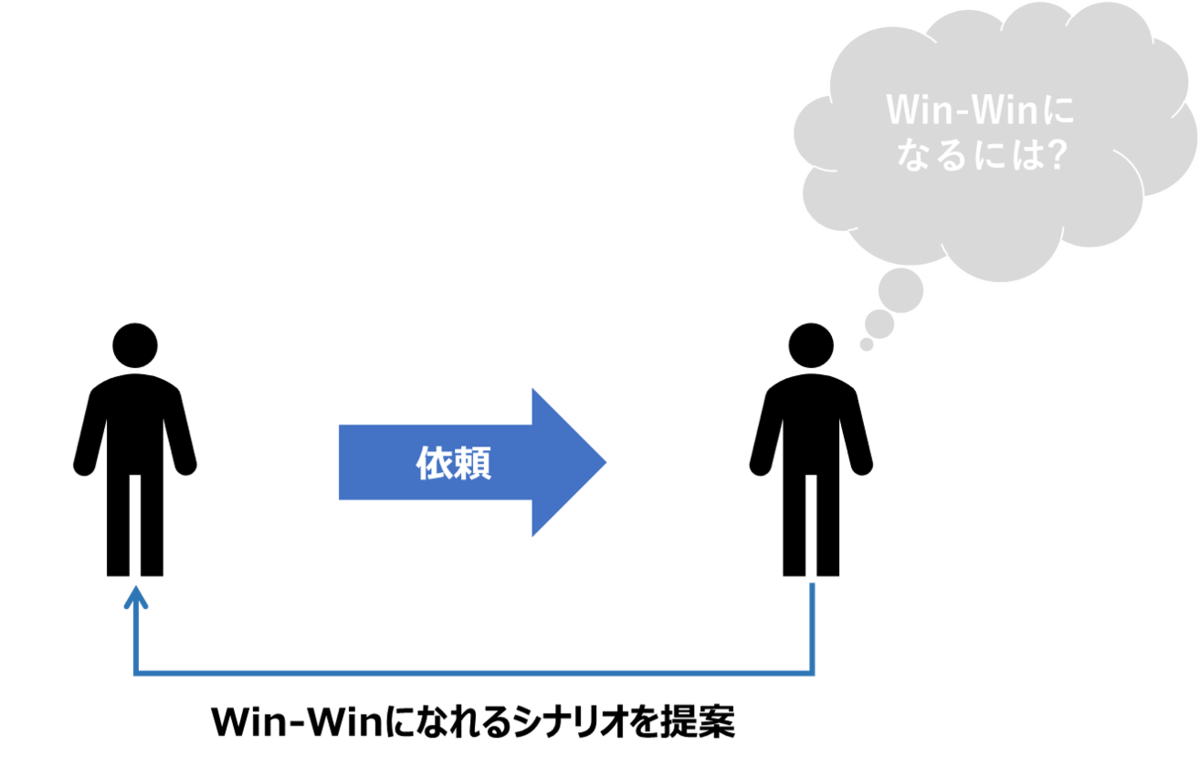 f:id:linkedsort:20200106012825p:plain