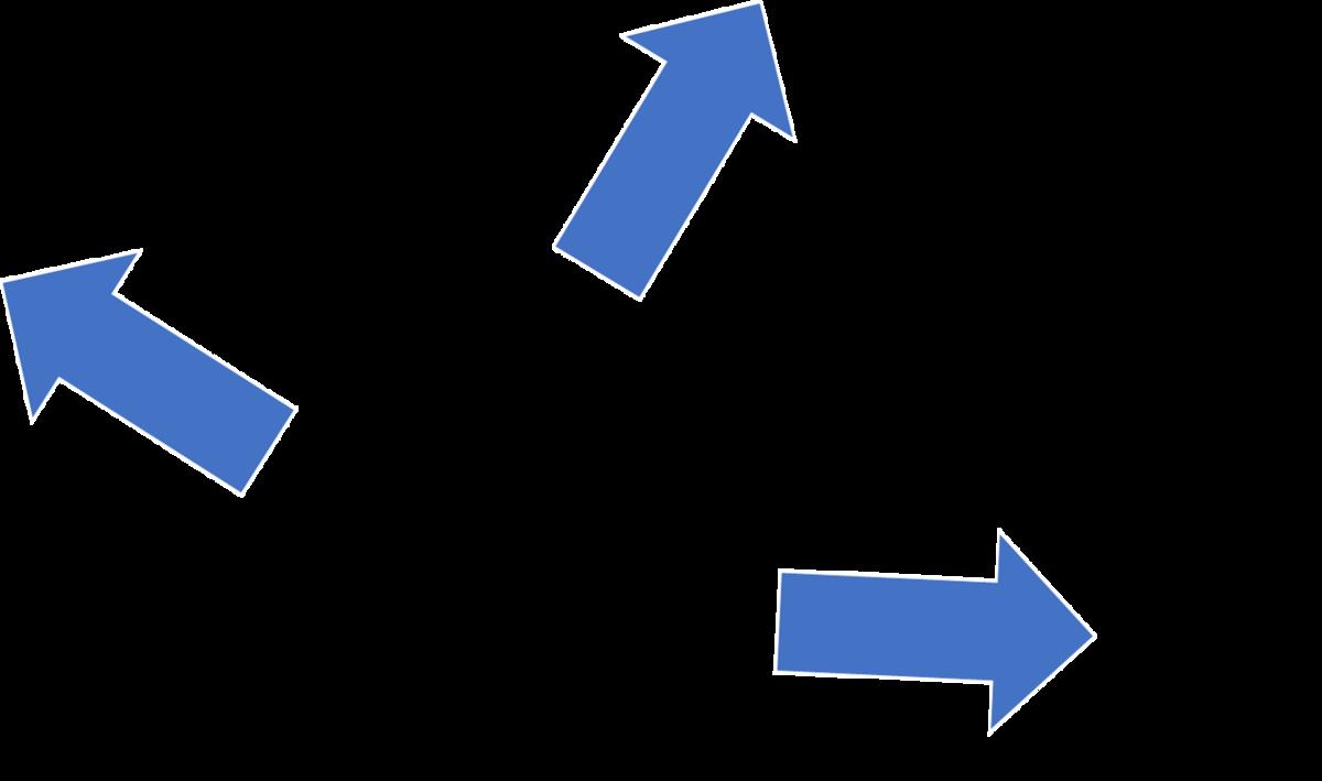 f:id:linkedsort:20200107160434p:plain