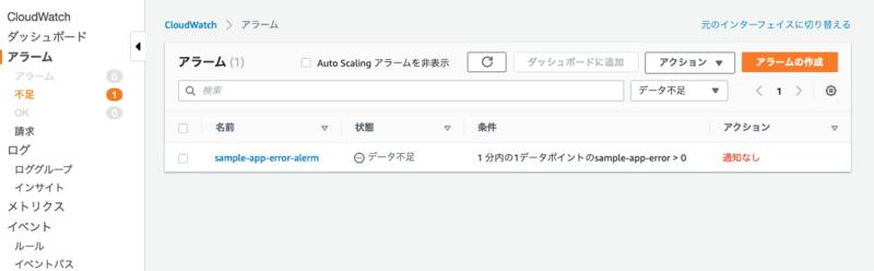 f:id:linkode-okazaki:20200205191727p:plain