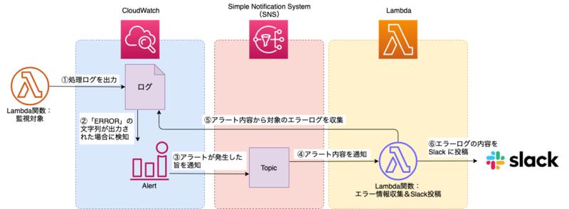 f:id:linkode-okazaki:20200206174922p:plain