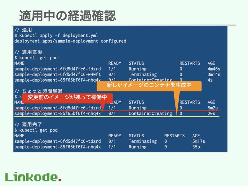 f:id:linkode-okazaki:20200424094918p:plain