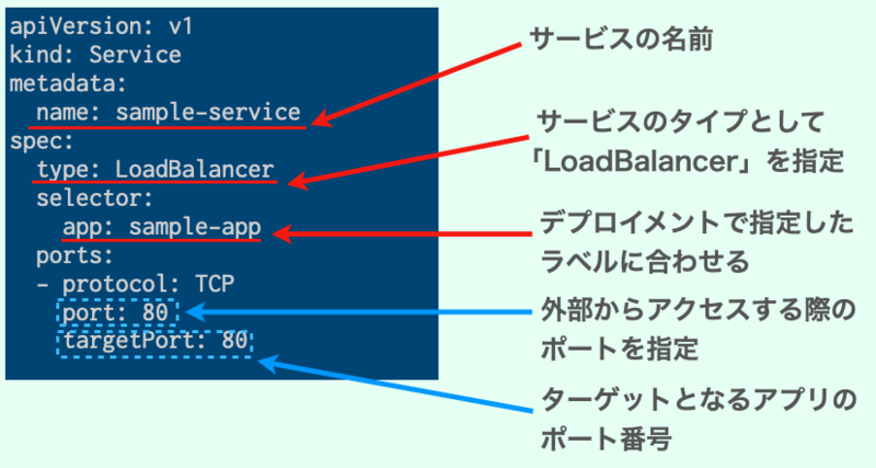 f:id:linkode-okazaki:20200424095353p:plain