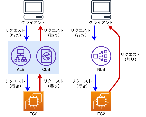 f:id:linkode-okazaki:20200428150111p:plain