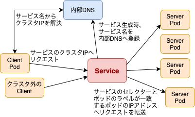f:id:linkode-okazaki:20200601174312p:plain