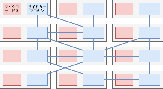 f:id:linkode-okazaki:20200616154919p:plain