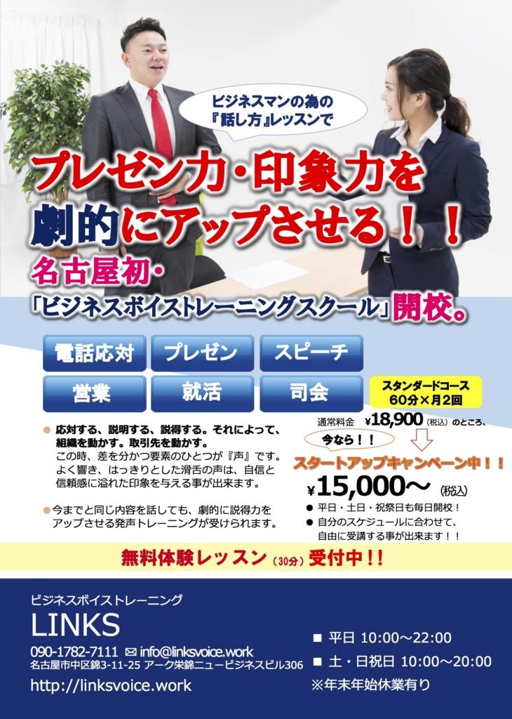 f:id:links-mizuochi:20170520233020j:plain