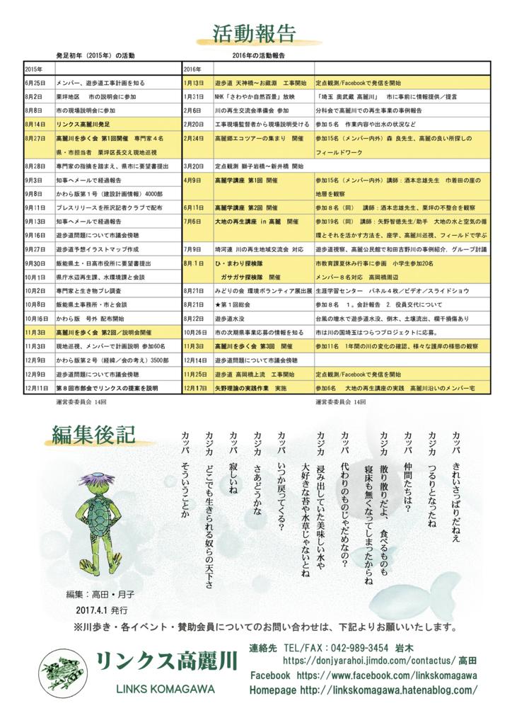 f:id:linkskomagawa:20170404232144j:plain