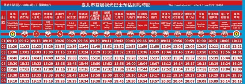 台北市雙層観光バスTaipei Sightseeing Bus3