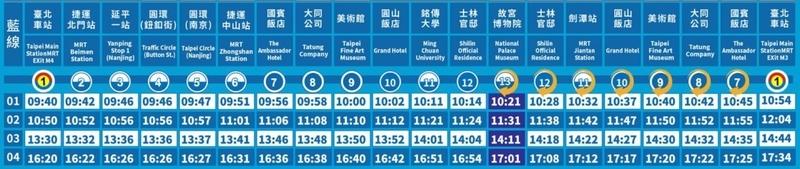 台北市雙層観光バスTaipei Sightseeing Bus4