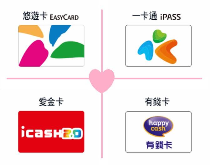台北メトロ悠遊卡、一卡通、愛金卡、有錢卡