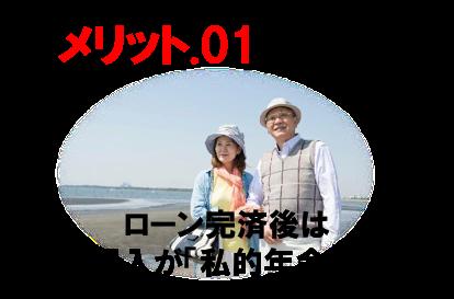 f:id:linxosaka:20190127134426p:plain