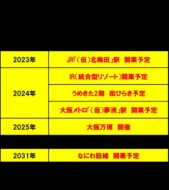f:id:linxosaka:20190127141050p:plain
