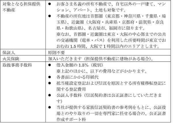 f:id:linxosaka:20200501164647p:plain
