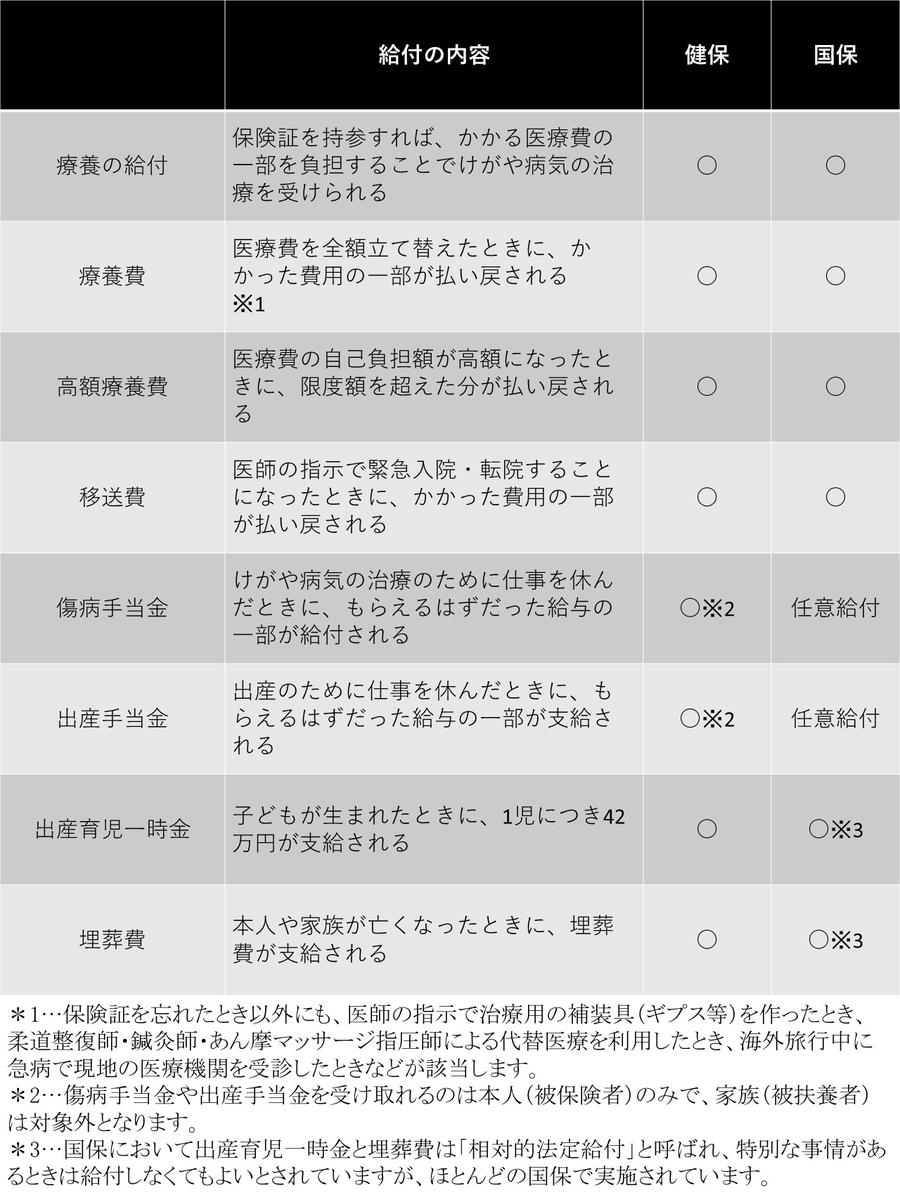f:id:linxosaka:20210603153920j:plain
