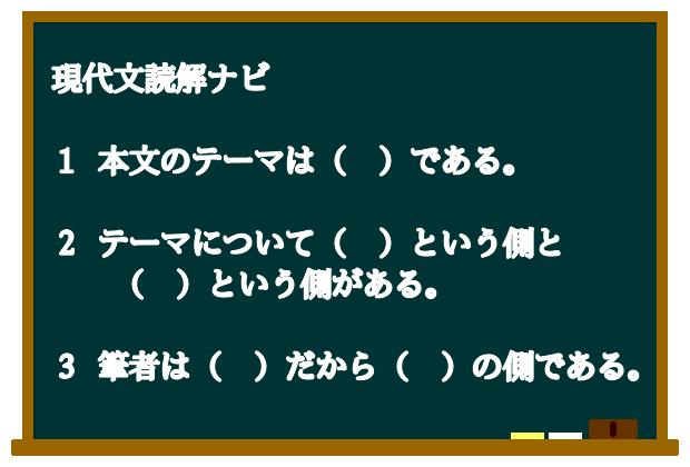現代文読解ナビ