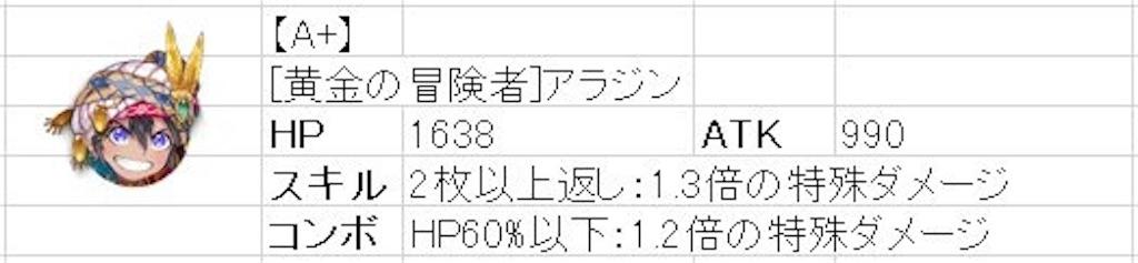 f:id:lipton690750:20170714005800j:image
