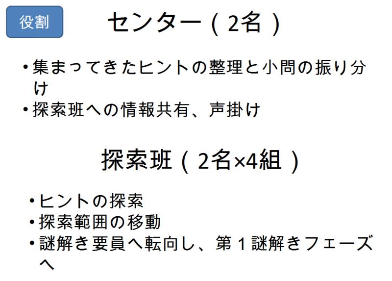 f:id:lirlia:20141111011145p:plain