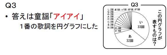 f:id:lirlia:20141126205427p:plain