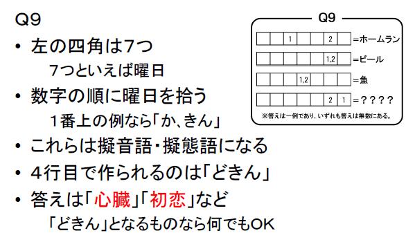 f:id:lirlia:20141126205433p:plain