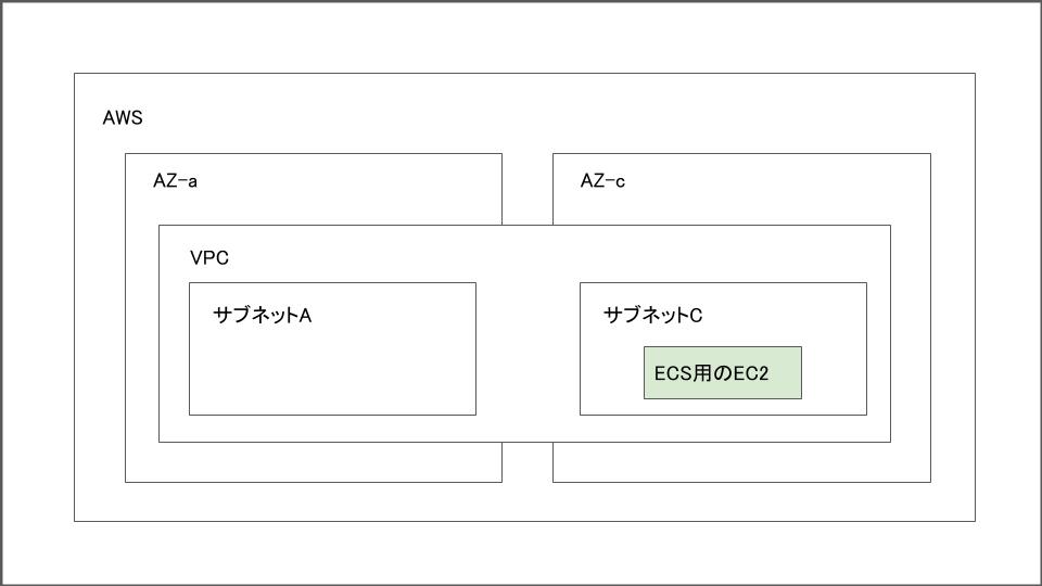 f:id:lirlia:20200407211354p:plain