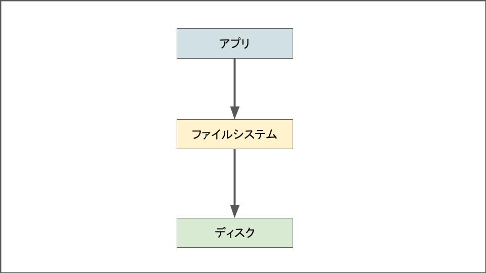 f:id:lirlia:20200421185730p:plain