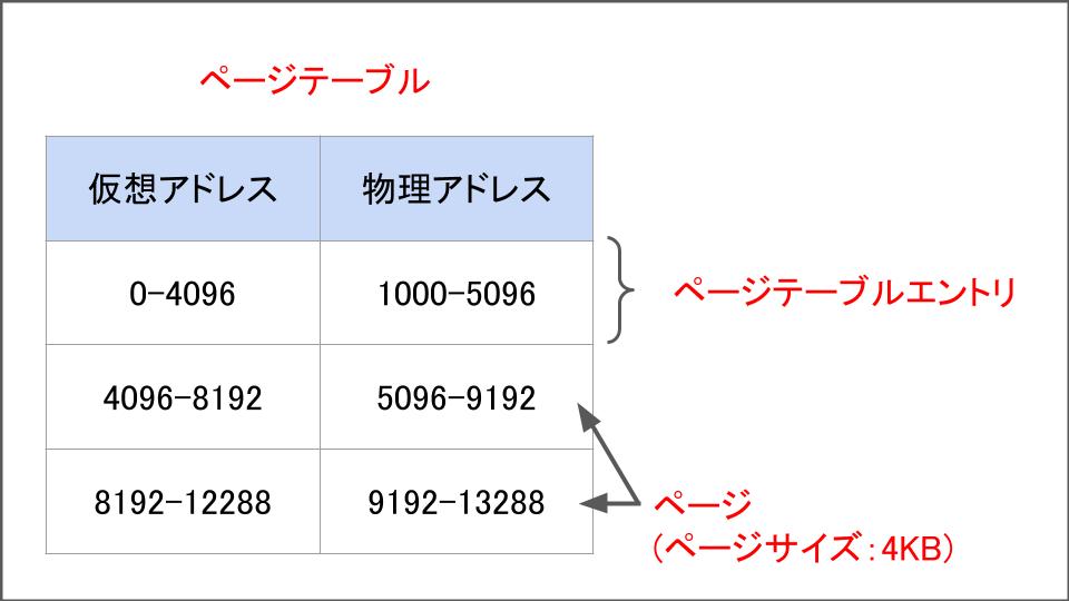 f:id:lirlia:20200423084715p:plain