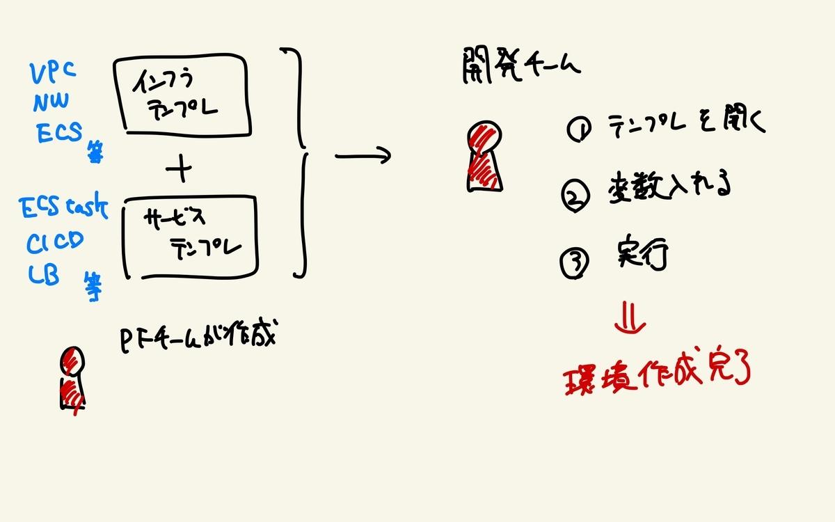 f:id:lirlia:20210614221929j:plain
